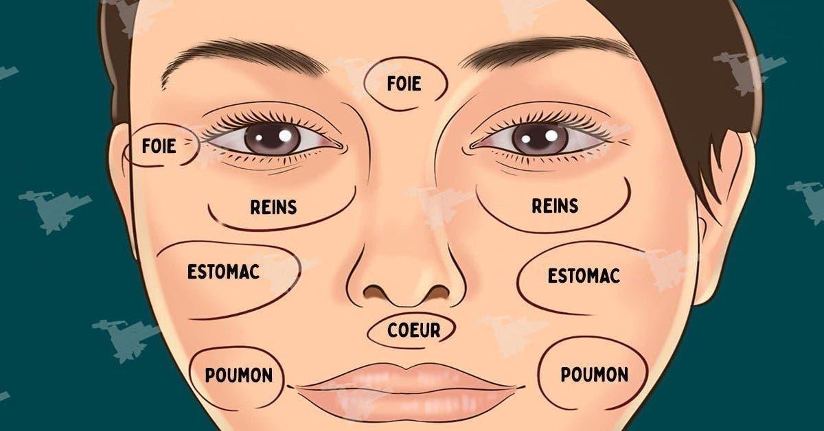 10 choses que votre visage révèle sur votre santé