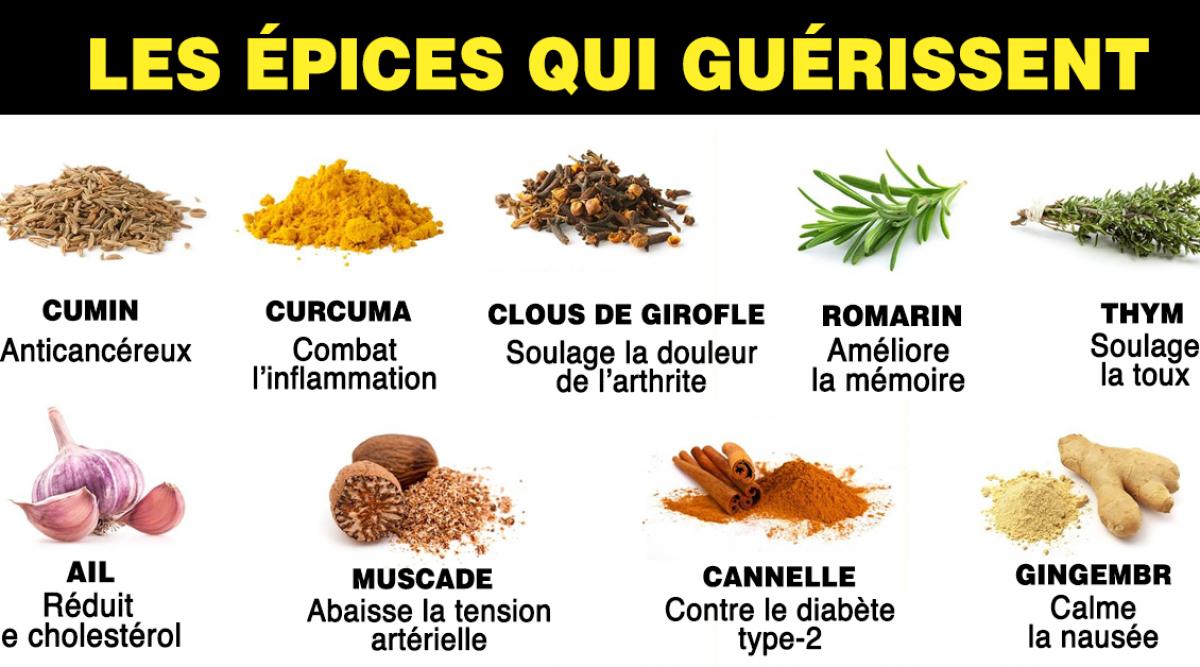 10 herbes et épices qui vous aident à rester en bonne santé