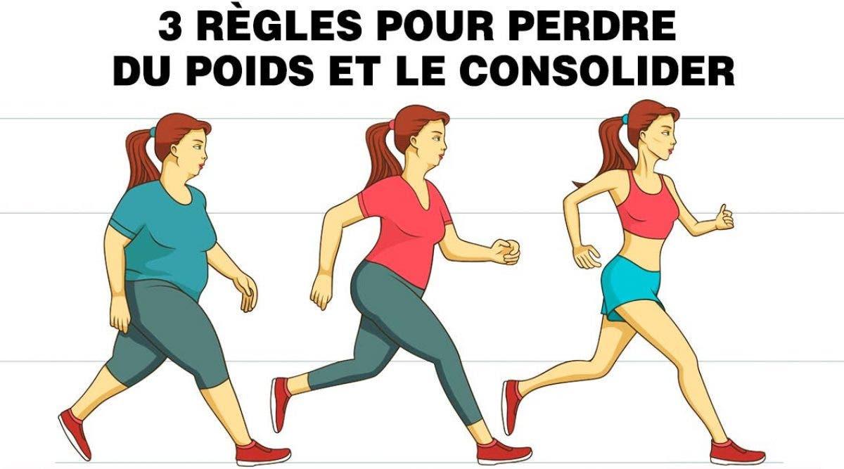 règles strictes pour la perte de poids