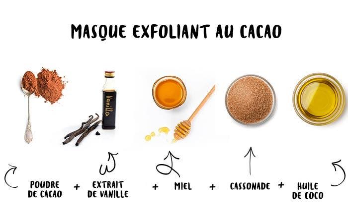 4 Masque exfoliant au cacao