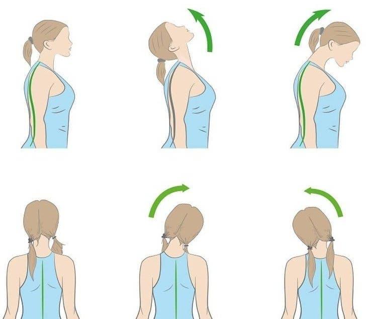 Libère ton cou de la douleur