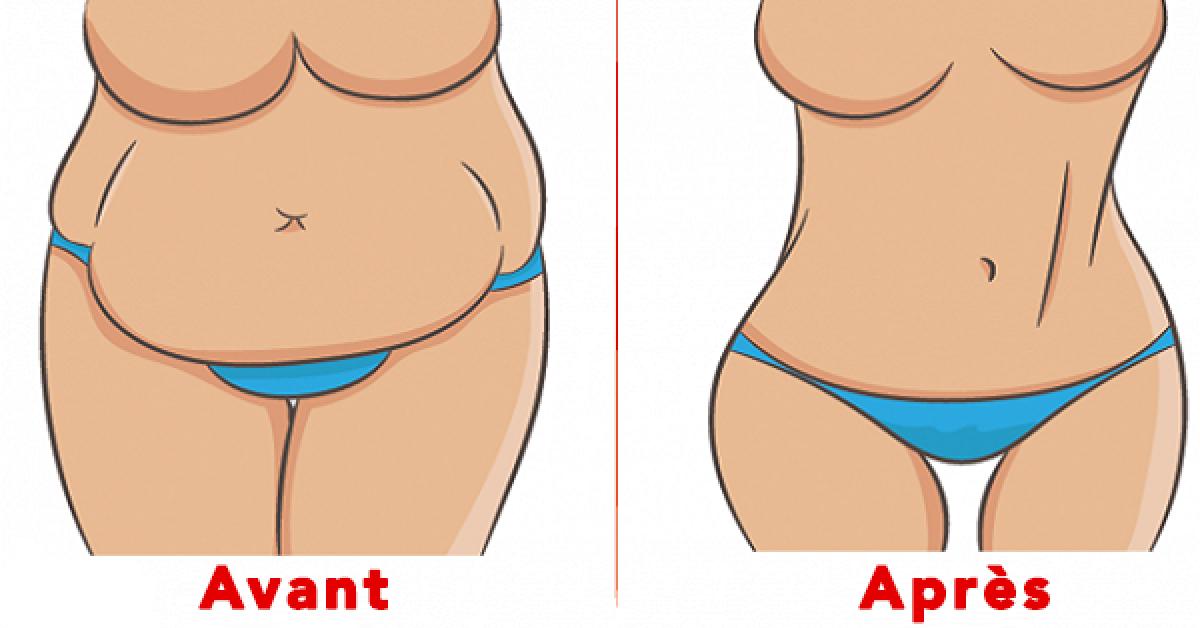 Aplatir votre ventre et éliminer la graisse corporelle en 7 jours