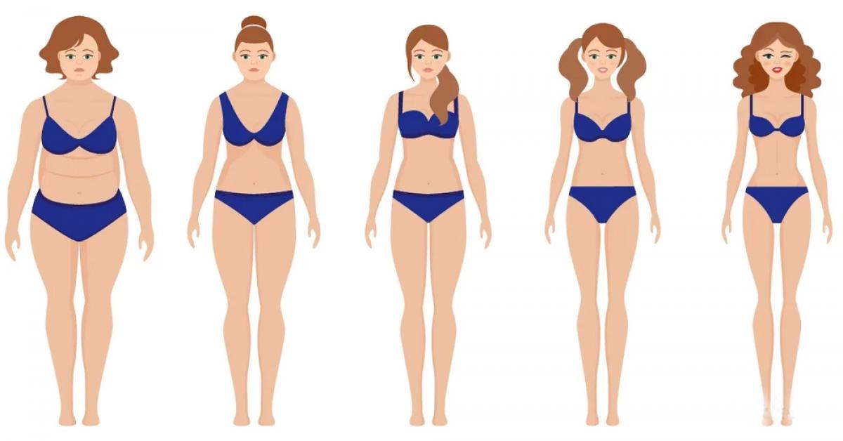 Calculer votre poids idéal en fonction de la forme du corps, de l'âge et de la taille