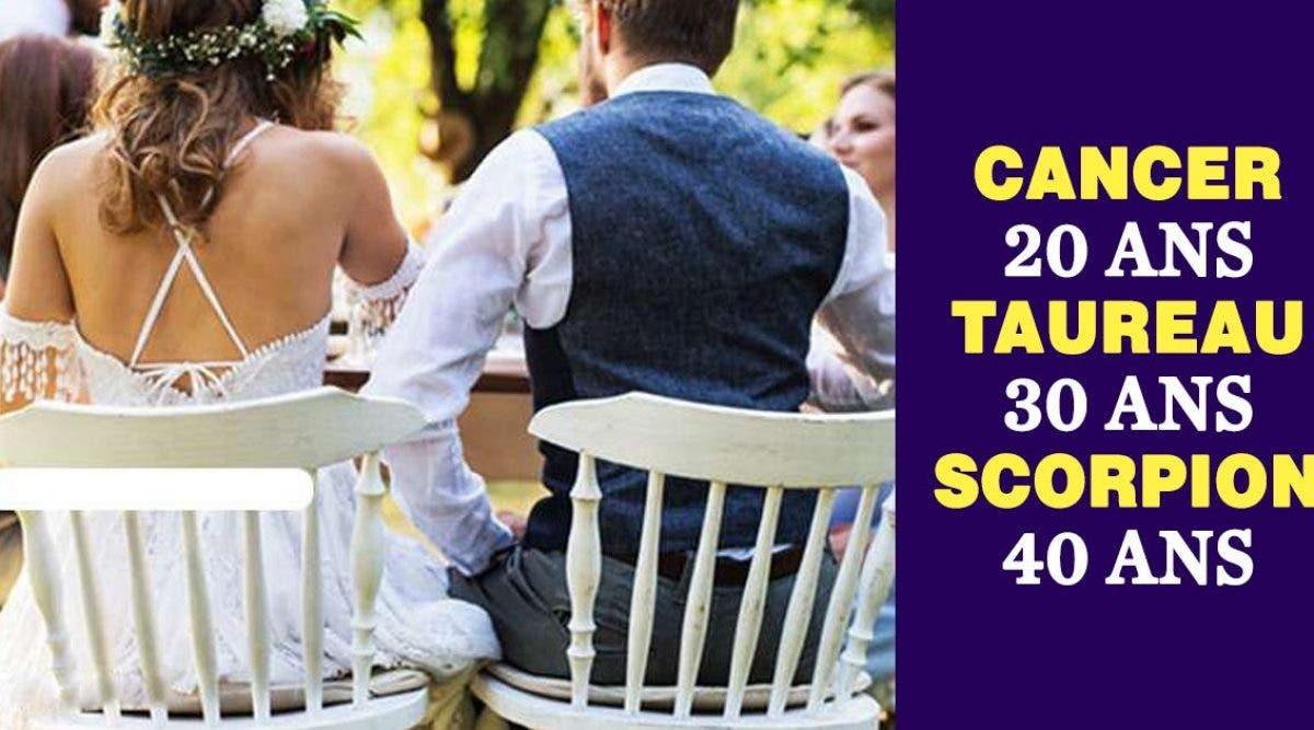 Le meilleur âge pour vous marier