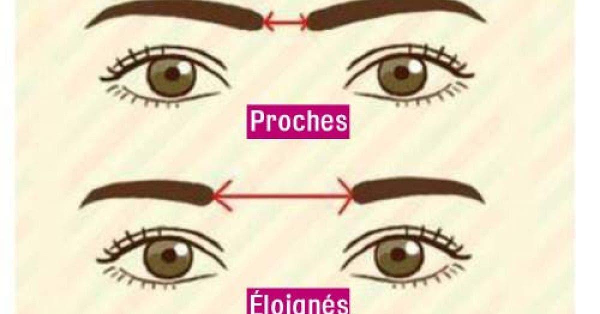 Ce que la distance entre vos sourcils dit de votre personnalite 1