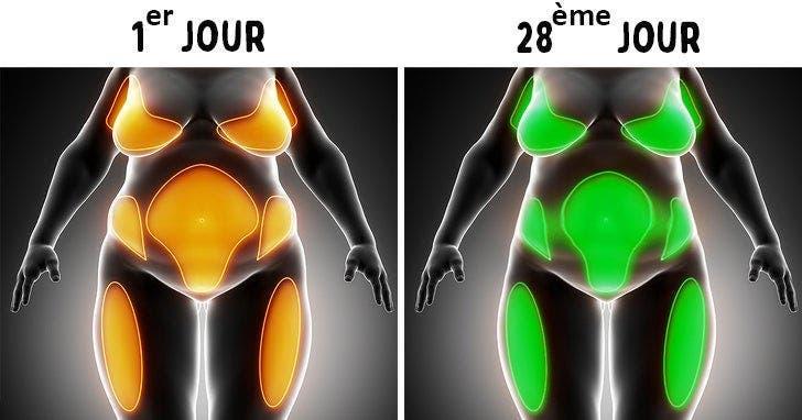 Ce qui arrive à votre corps lorsque vous ne buvez pas d'alcool pendant 28 jours