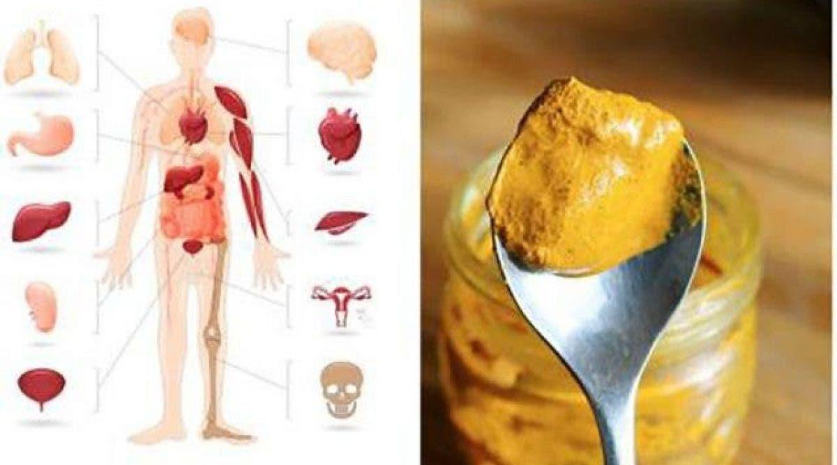 Ce qui arrive à votre corps quand vous prenez une cuillère de curcuma chaque jour