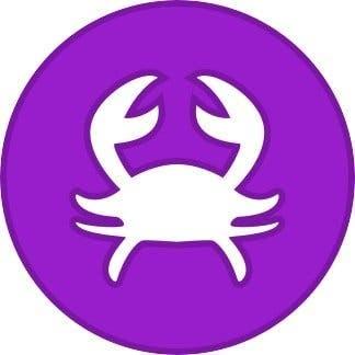 C'est la partie du corps la plus séduisante pour chaque signe du zodiaque