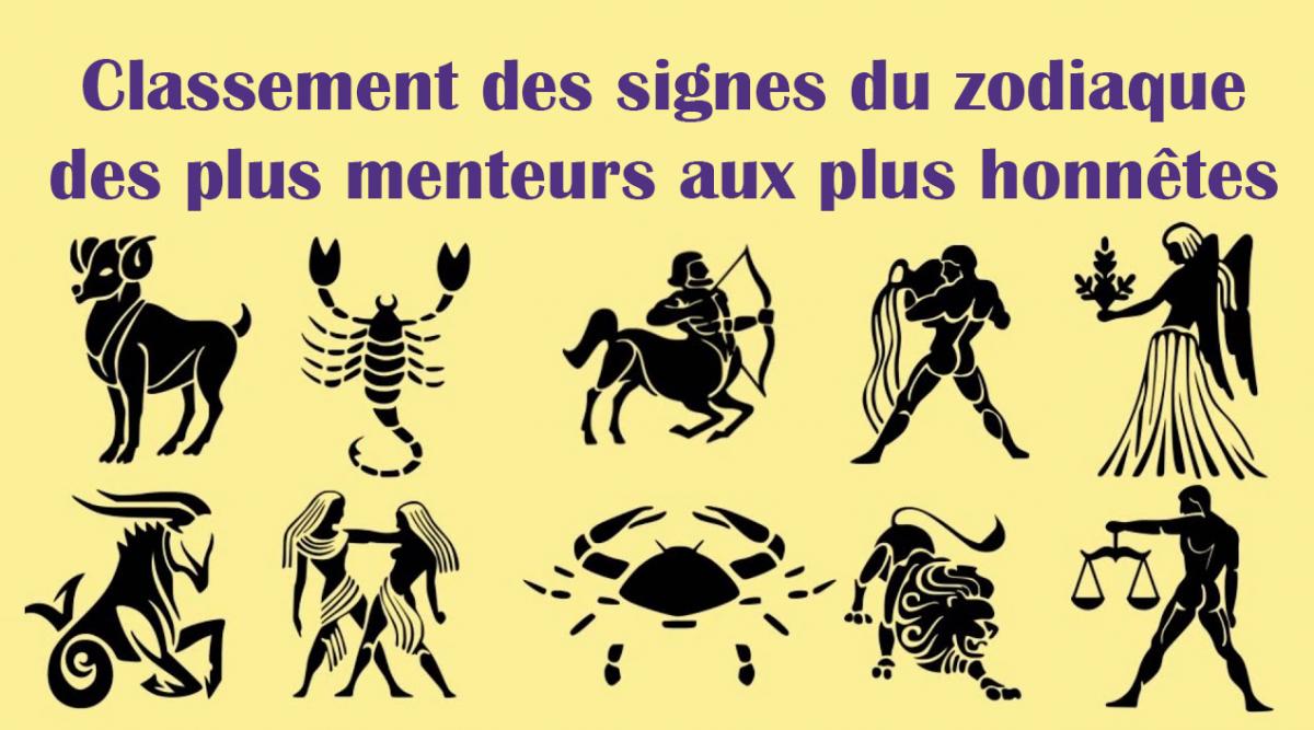 Classement des signes du zodiaque des plus menteurs aux plus honnêtes