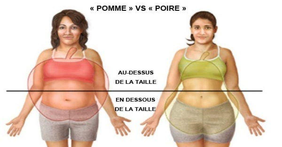 Comment perdre du poids au niveau de la taille des hanches et des cuisses 1