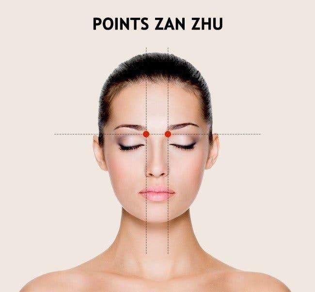 Débarrassez-vous d'un mal de tête en 5 minutes sans médicaments