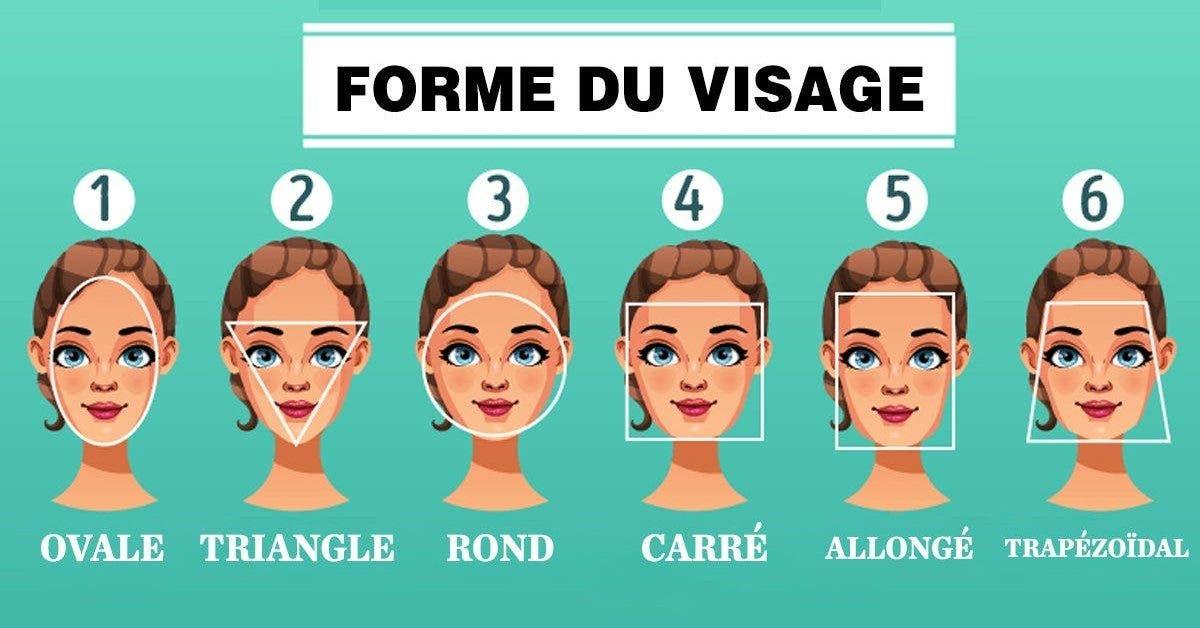 Forme du visage 1 1