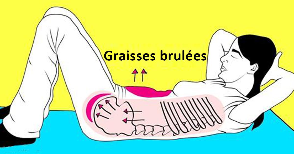 Graisses brulées