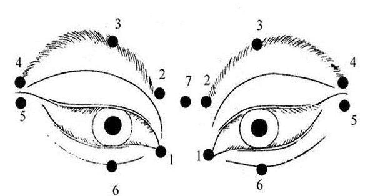 Jeter vos lunettes des milliers de personnes ont ameliore leur vue grace a cette methode simple 1