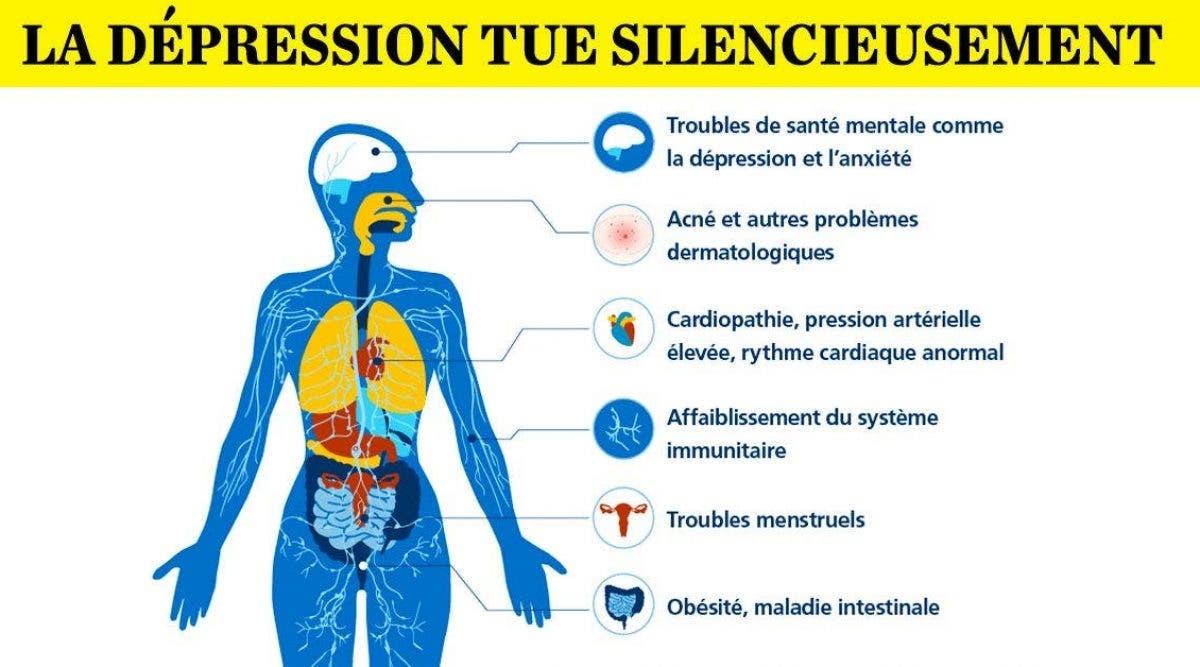 La dépression tue silencieusement