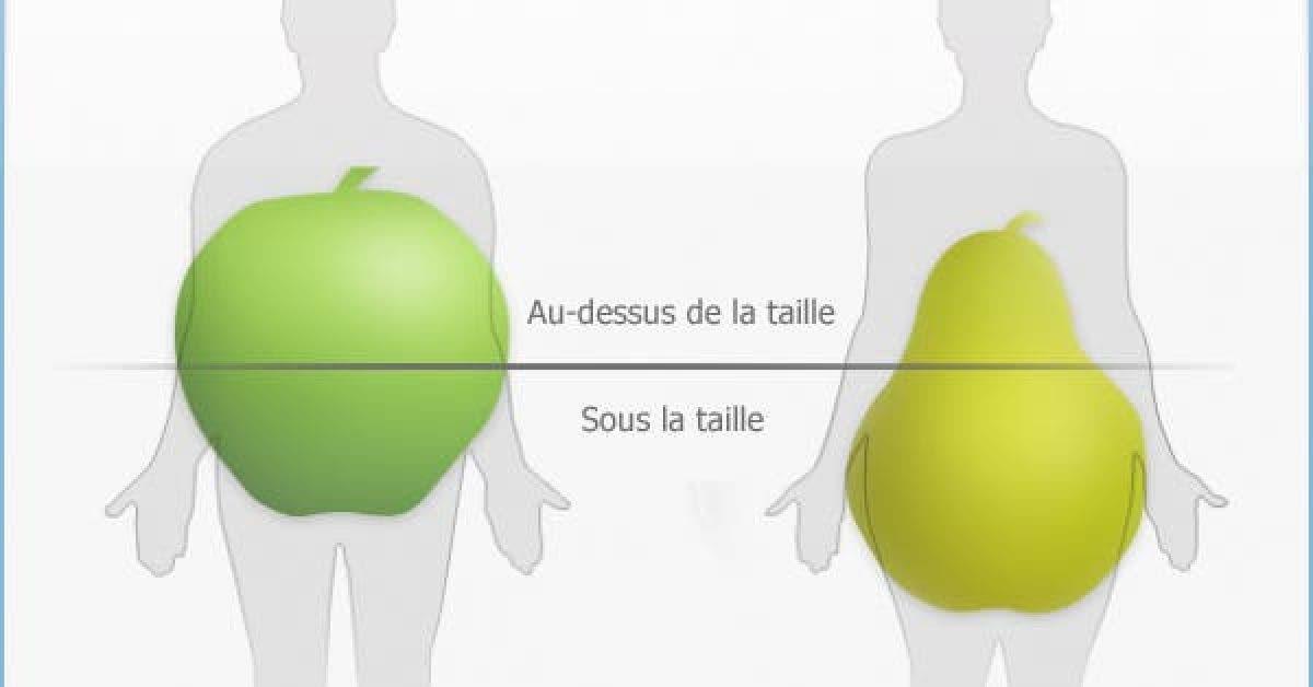 La meilleure facon de perdre du poids selon votre type de corps 1