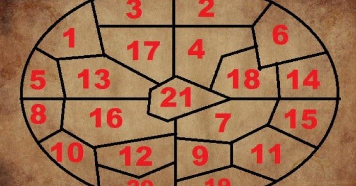La roue de fortune de Nostradamus qui révèle votre futur