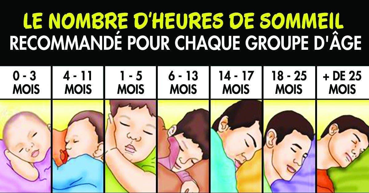 Le nombre dheures de sommeil recommandé pour chaque groupe dâge Récupéré 1 1
