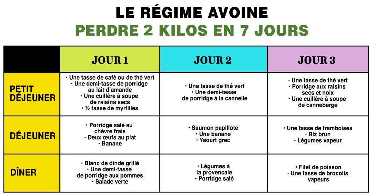 Le-regime-Avoine-perdre-7-kilos-en-7-jours-
