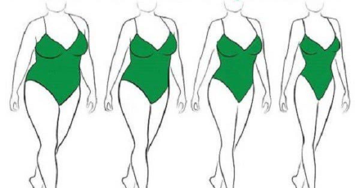 Le regime bresilien – perdez jusqua 10 kg en un mois