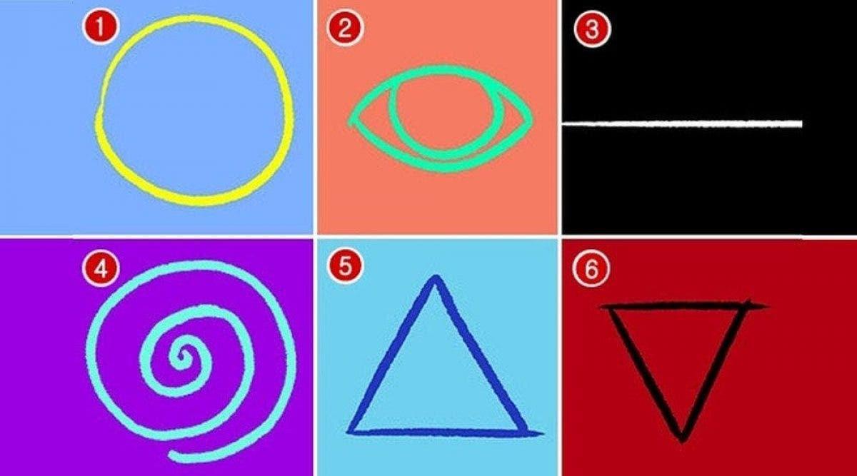 symbole_personnalité