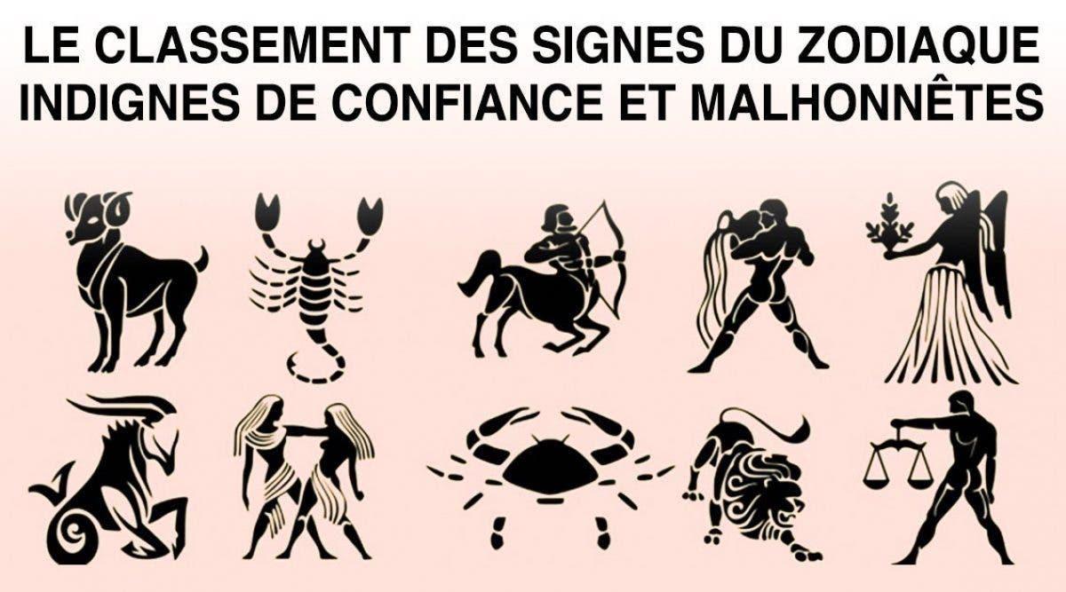 Les 4 signes du zodiaque qui sont les plus malhonnêtes