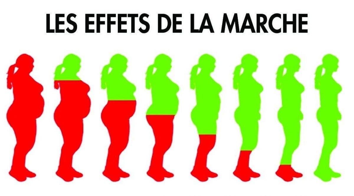 Les effets de la marche