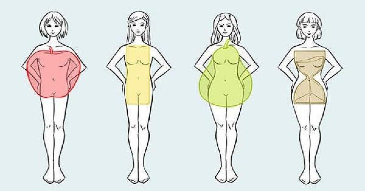 Les exercices que vous devez faire selon votre type de corps 1