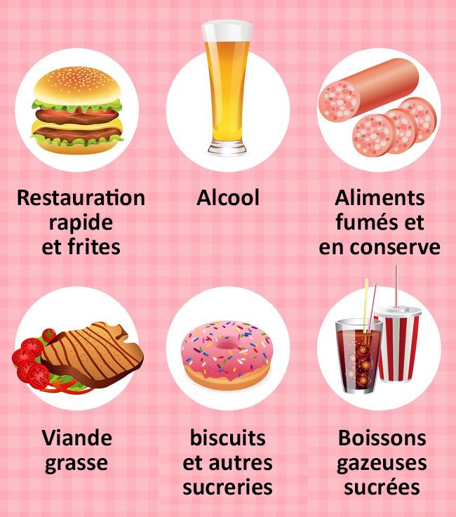 Aliments à eviter