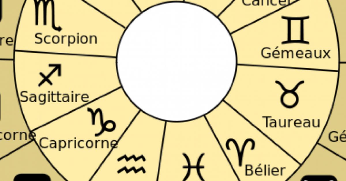 Les pires qualités de chaque signe du zodiaque