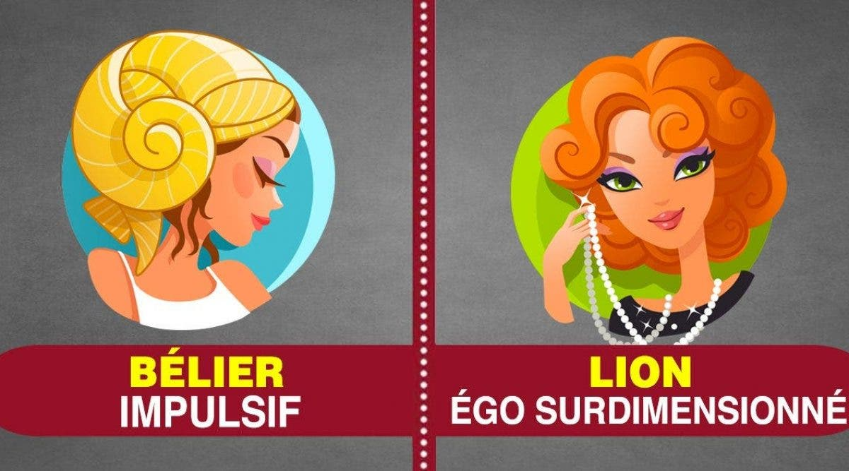 Les plus grandes faiblesses de chaque signe du zodiaque