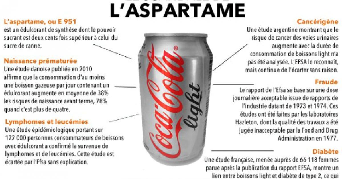 Les sodas light provoquent de grands problèmes de santé d'après des études
