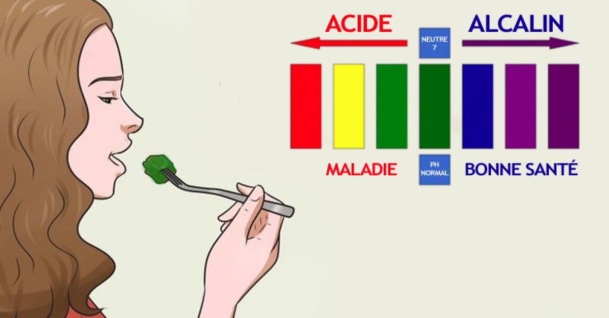 Mangez ces 5 aliments alcalins pour prevenir les cancers lobesite et les maladies cardiaques 1