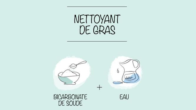 Nettoyant de gras
