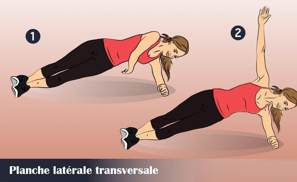 Planche latérale transversale