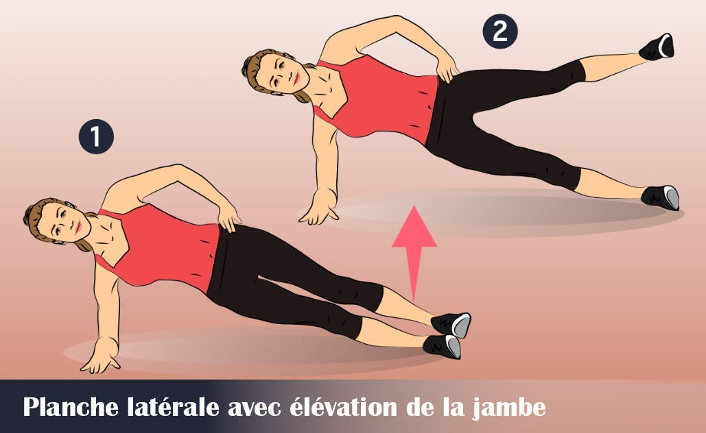 Planche latérale avec élévation de la jambe