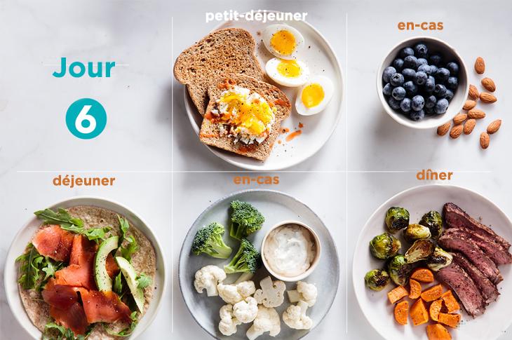 Un délicieux régime minceur pour perdre 3 kilos des cuisses et du ventre en une semaine
