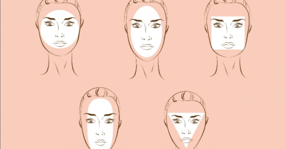 Voici ce que dit la forme de votre visage sur votre personnalité