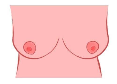 Voici ce que révèle la forme de vos seins sur votre personnalité