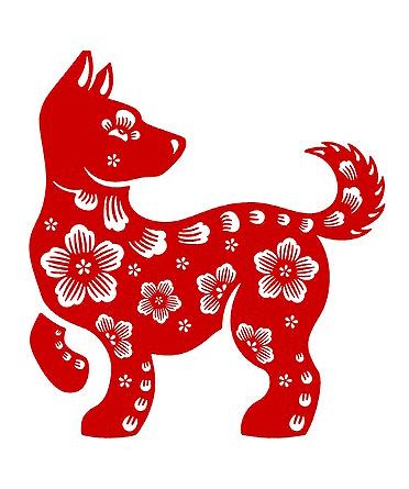Voici ce que révèle votre signe du zodiaque chinois sur votre personnalité