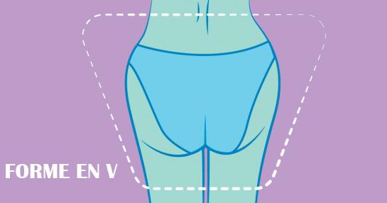Voici la culotte a porter selon la forme de vos fesses 2 1