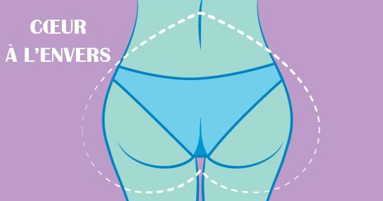 Voici la culotte a porter selon la forme de vos fesses 5 1