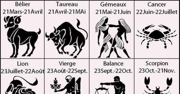 qu est ce que le zodiaque