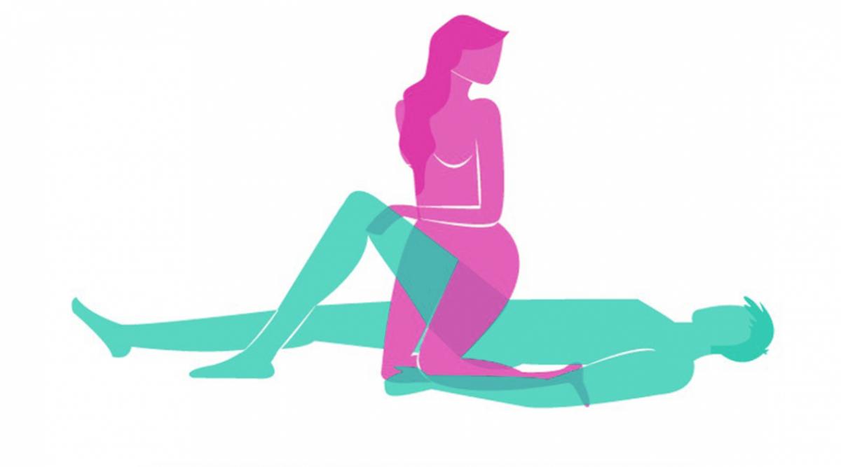 Votre partenaire sexuel idéal selon votre signe du zodiaque