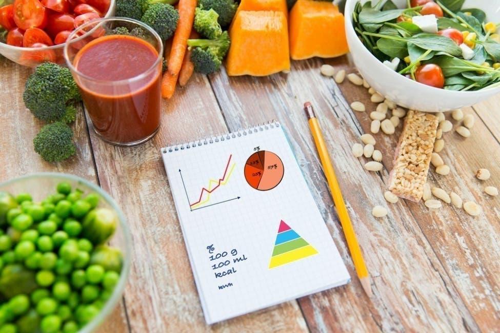 aliments anti inflammatoire