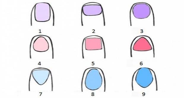 Ce que la forme et la taille de vos ongles r v lent sur votre personnalit - Forme d ongle ...