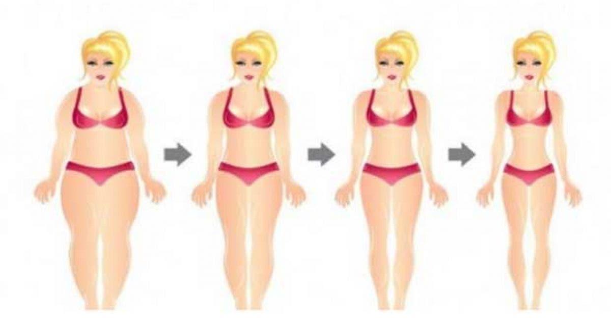 ces astuces vont vous aider a perdre la graisse du ventre rapidement 1