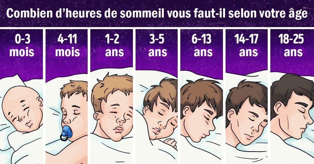 cest officiel voici la quantite dheures de sommeil dont nous avons reellement besoin en fonction de notre age 1