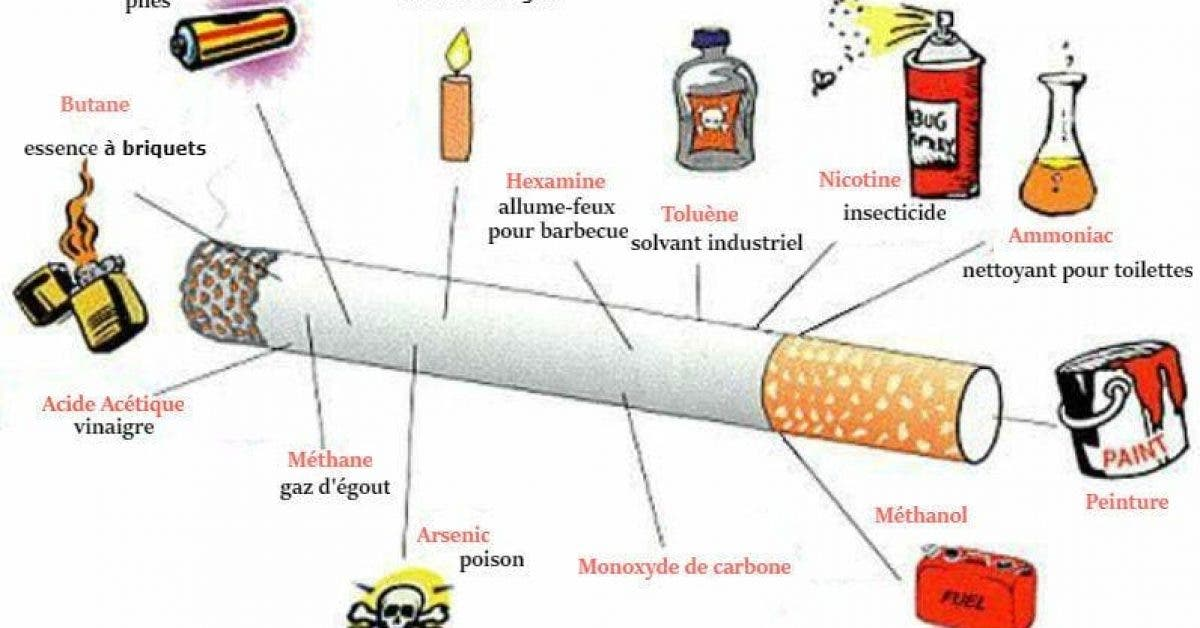substances cigarettes