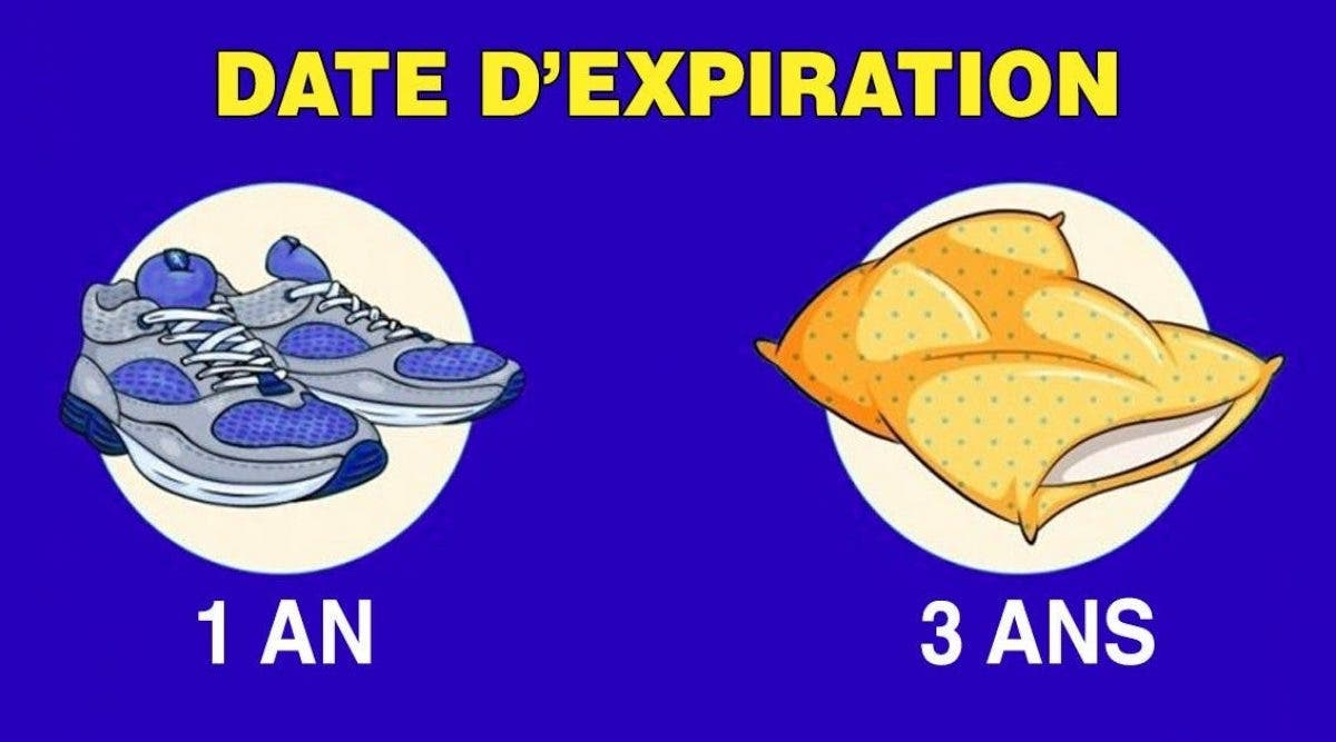 date expiration